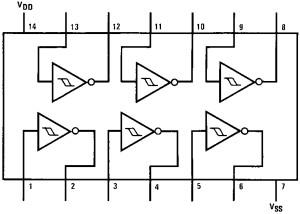 CD40106 pins
